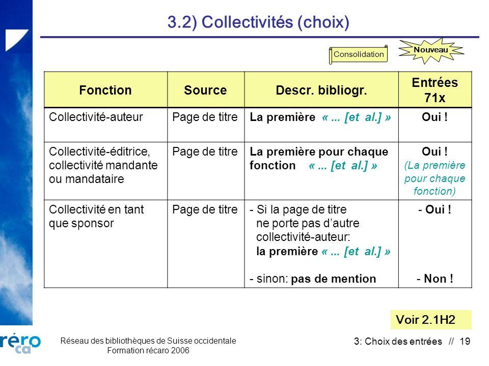 Réseau des bibliothèques de Suisse occidentale Formation récaro 2006 3: Choix des entrées // 19 3.2) Collectivités (choix) FonctionSourceDescr. biblio