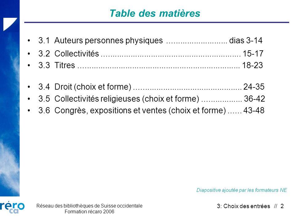 Réseau des bibliothèques de Suisse occidentale Formation récaro 2006 3: Choix des entrées // 2 Table des matières 3.1 Auteurs personnes physiques.....