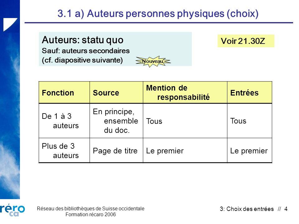 Réseau des bibliothèques de Suisse occidentale Formation récaro 2006 3: Choix des entrées // 4 3.1 a) Auteurs personnes physiques (choix) FonctionSour