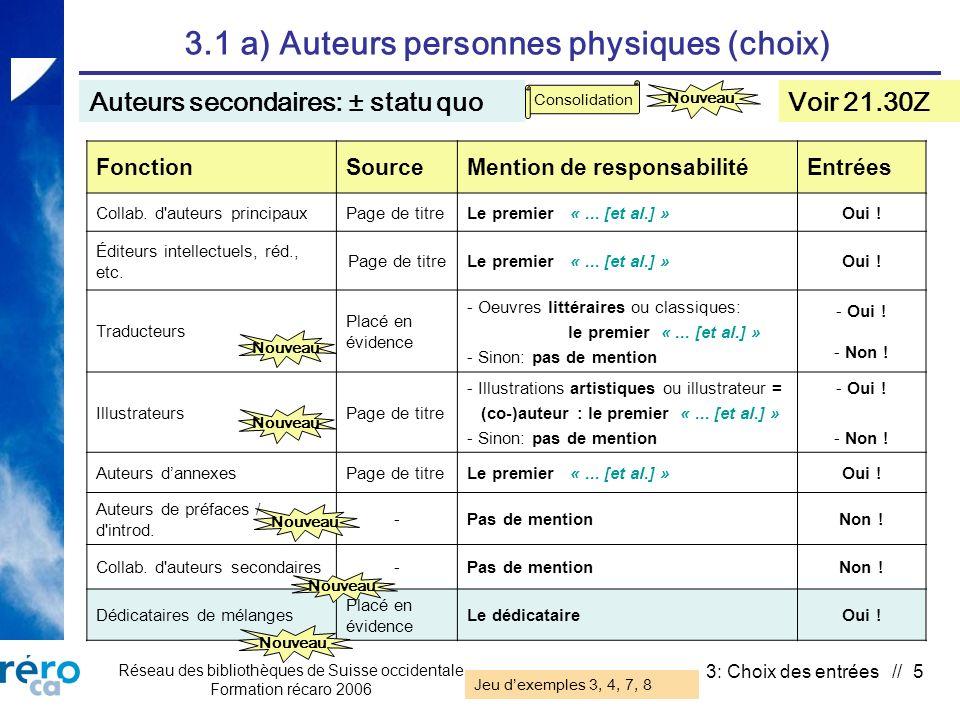 Réseau des bibliothèques de Suisse occidentale Formation récaro 2006 3: Choix des entrées // 5 3.1 a) Auteurs personnes physiques (choix) Auteurs seco