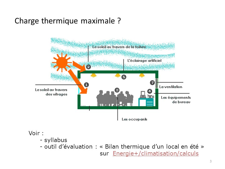 Charge thermique maximale ? Voir : - syllabus - outil dévaluation : « Bilan thermique dun local en été » sur Energie+/climatisation/calculs 3