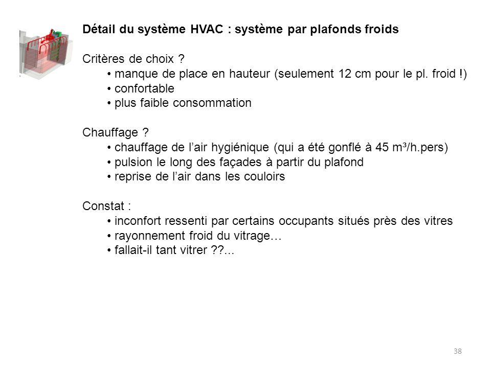 38 Détail du système HVAC : système par plafonds froids Critères de choix ? manque de place en hauteur (seulement 12 cm pour le pl. froid !) confortab