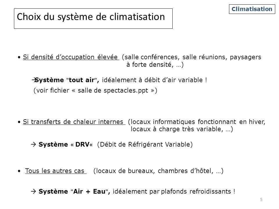Choix du système de climatisation Si densité doccupation élevée (salle conférences, salle réunions, paysagers à forte densité, …) Système