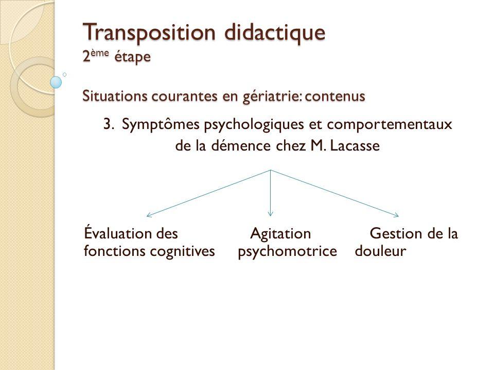 Transposition didactique 2 ème étape Situations courantes en gériatrie: contenus 3. Symptômes psychologiques et comportementaux de la démence chez M.
