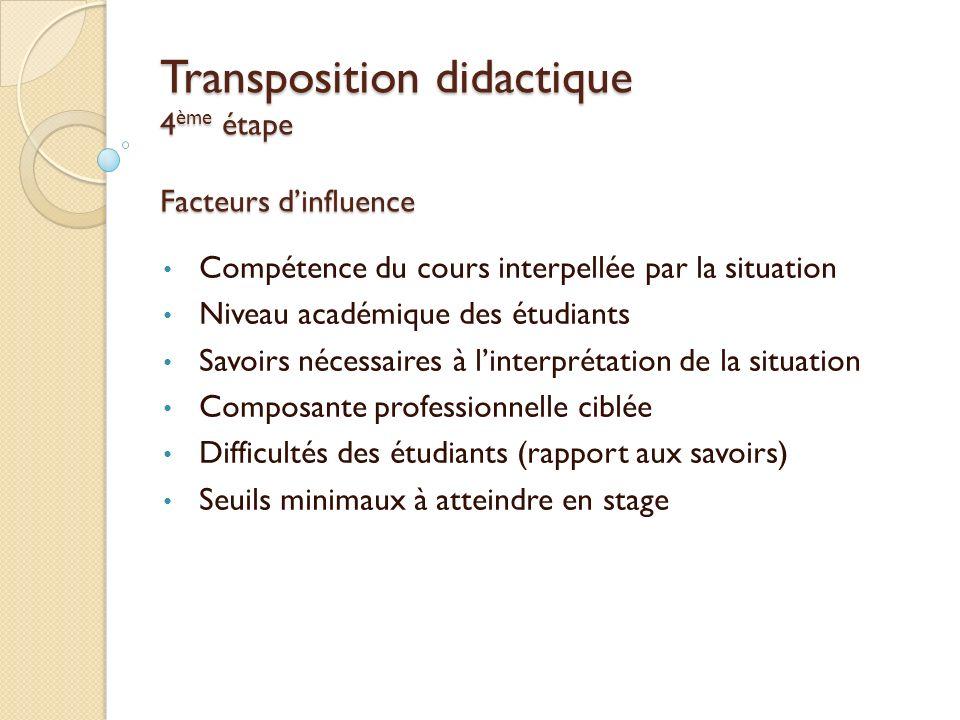 Transposition didactique 4 ème étape Facteurs dinfluence Compétence du cours interpellée par la situation Niveau académique des étudiants Savoirs néce