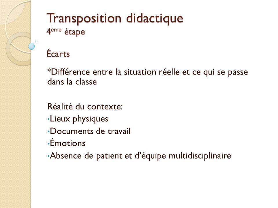 Transposition didactique 4 ème étape Écarts *Différence entre la situation réelle et ce qui se passe dans la classe Réalité du contexte: Lieux physiqu