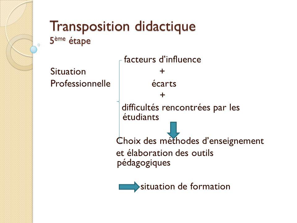 Transposition didactique 5 ème étape facteurs dinfluence Situation + Professionnelle écarts + difficultés rencontrées par les étudiants Choix des méth