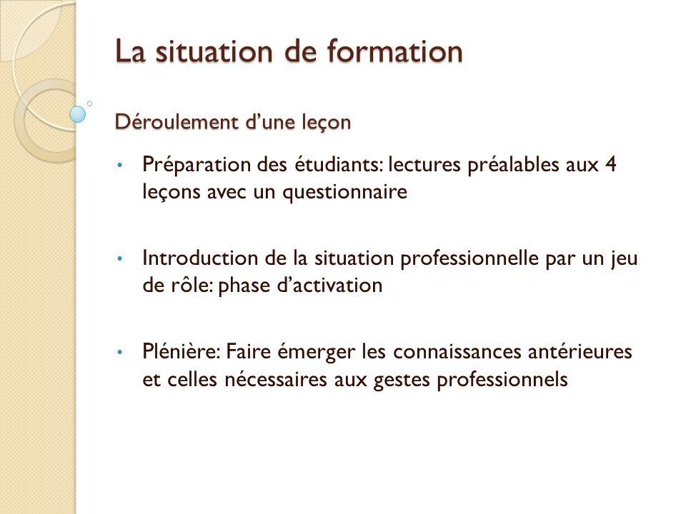 La situation de formation Déroulement dune leçon Préparation des étudiants: lectures préalables aux 4 leçons avec un questionnaire Introduction de la