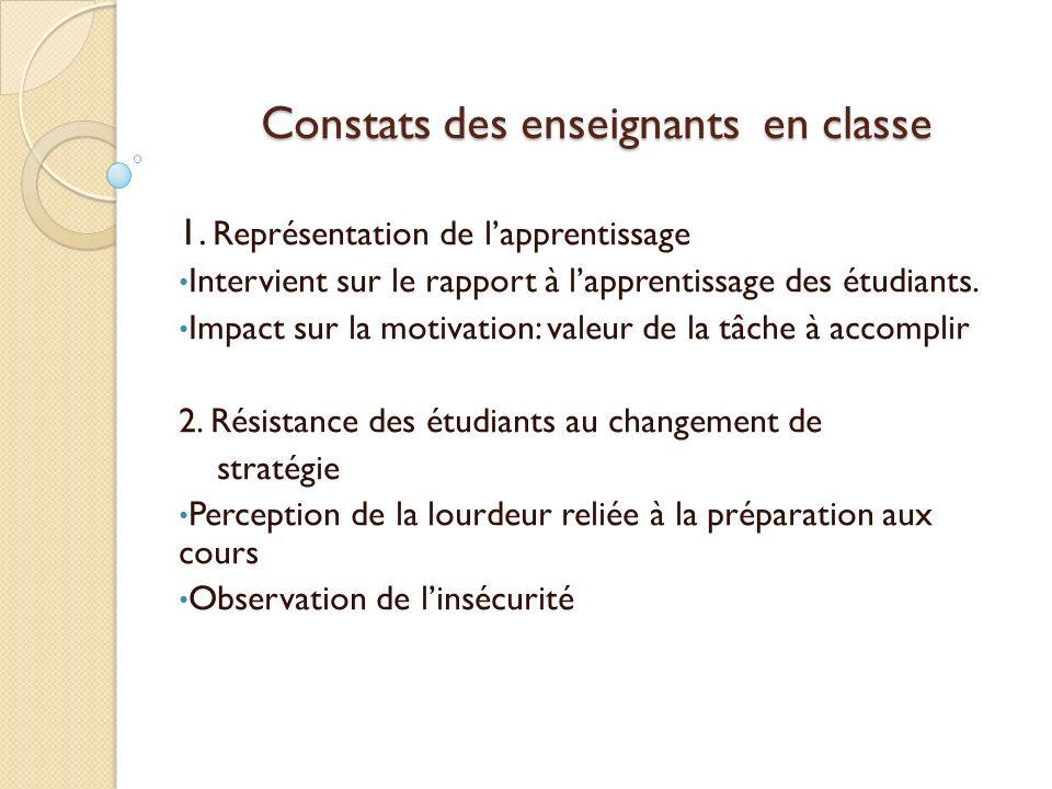 Constats des enseignants en classe Constats des enseignants en classe 1. Représentation de lapprentissage Intervient sur le rapport à lapprentissage d