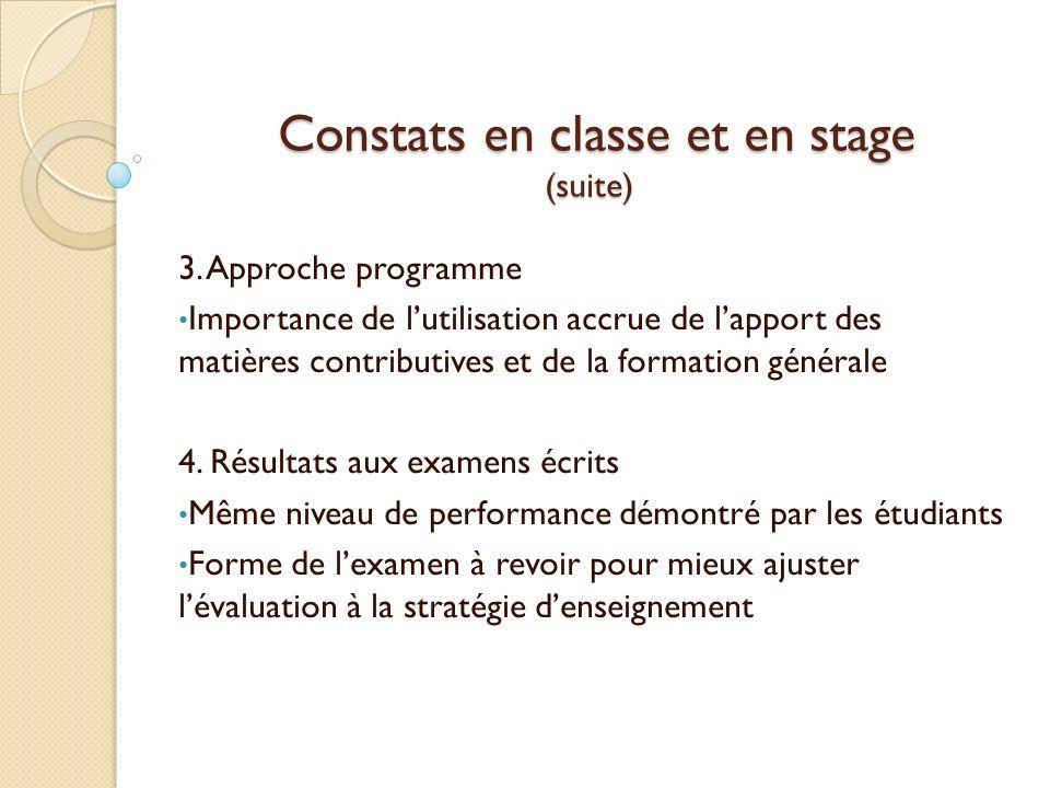 Constats en classe et en stage (suite) Constats en classe et en stage (suite) 3. Approche programme Importance de lutilisation accrue de lapport des m