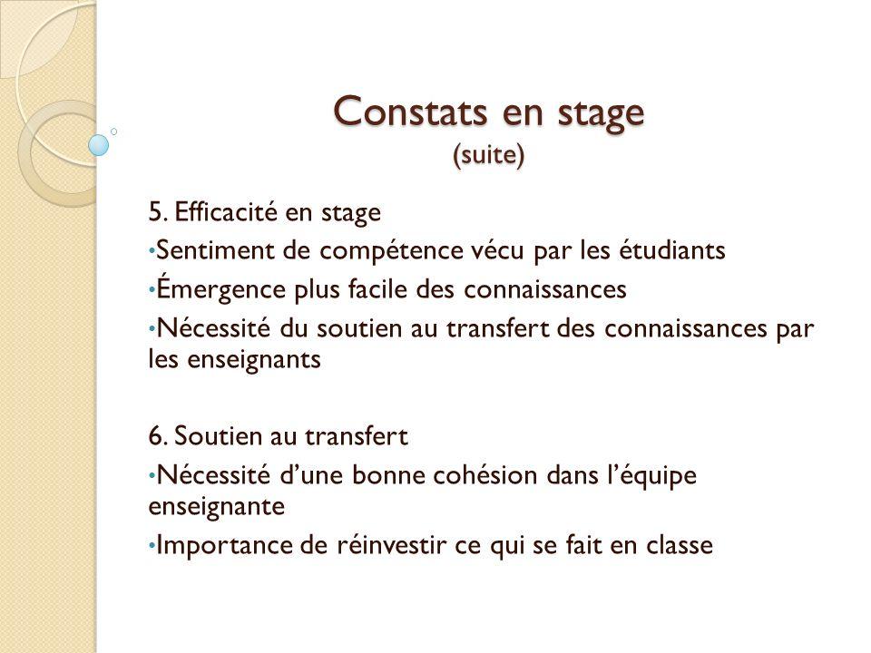 Constats en stage (suite) 5. Efficacité en stage Sentiment de compétence vécu par les étudiants Émergence plus facile des connaissances Nécessité du s