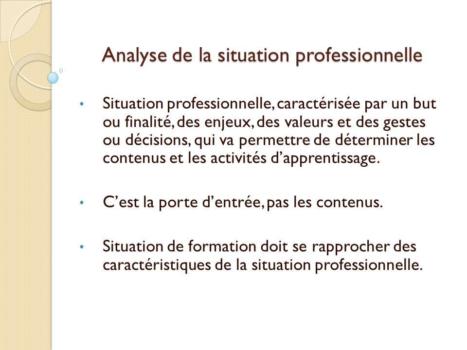 Analyse de la situation professionnelle Situation professionnelle, caractérisée par un but ou finalité, des enjeux, des valeurs et des gestes ou décis