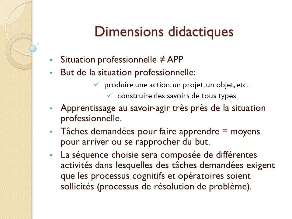 Dimensions didactiques Situation professionnelle APP But de la situation professionnelle: produire une action, un projet, un objet, etc. construire de