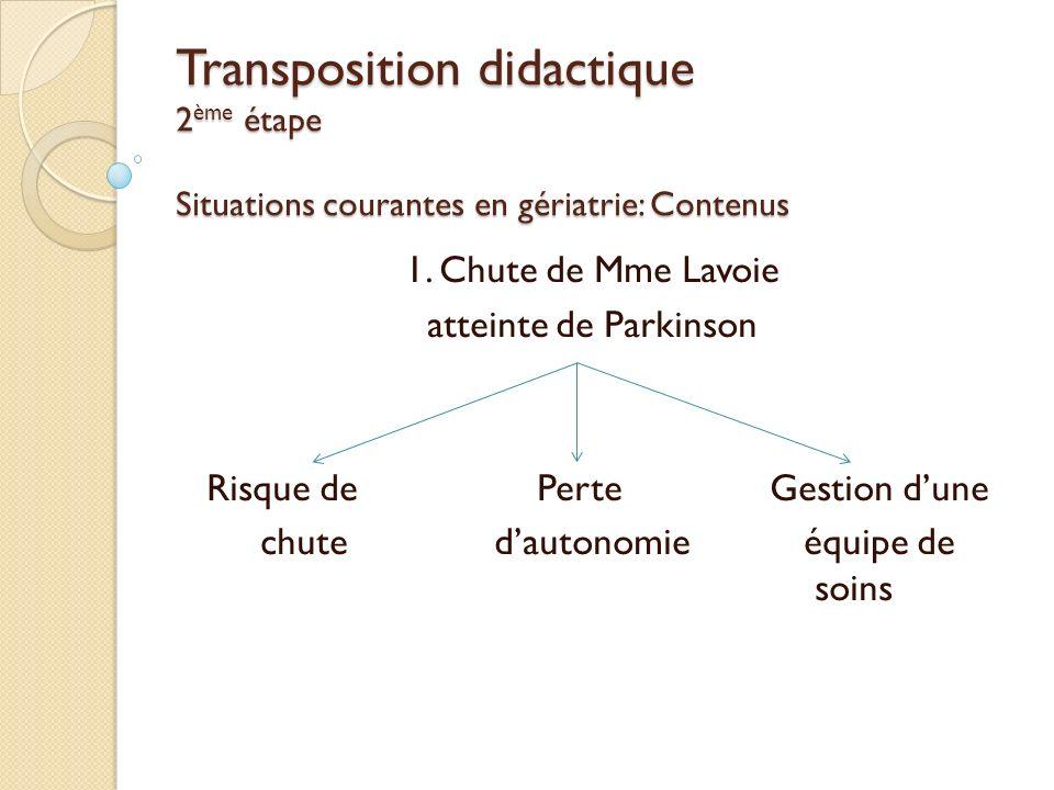 Transposition didactique 2 ème étape Situations courantes en gériatrie: Contenus 1. Chute de Mme Lavoie atteinte de Parkinson Risque de Perte Gestion