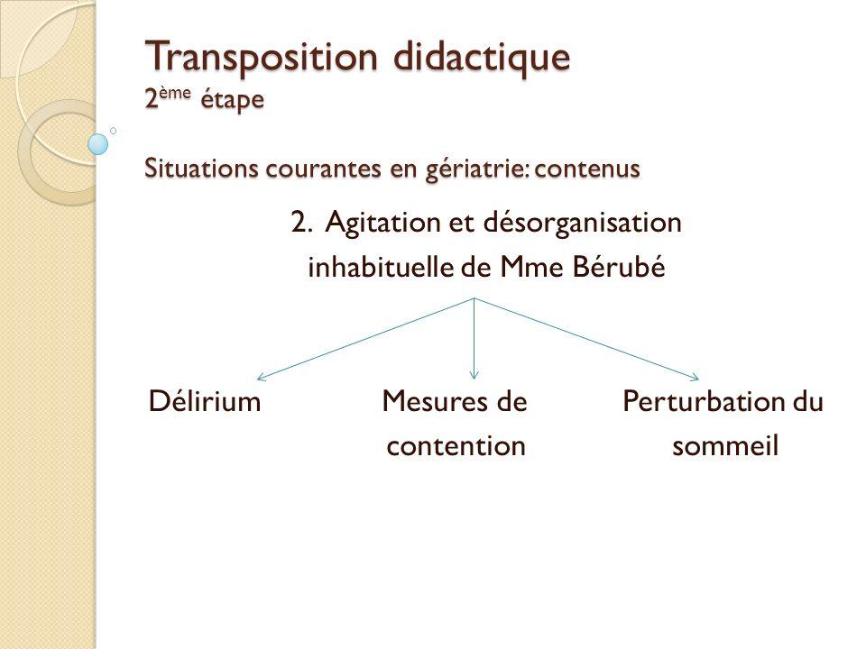 Transposition didactique 2 ème étape Situations courantes en gériatrie: contenus 2. Agitation et désorganisation inhabituelle de Mme Bérubé Délirium M