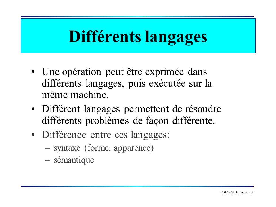 CSI2520, Hiver 2007 Une opération peut être exprimée dans différents langages, puis exécutée sur la même machine.