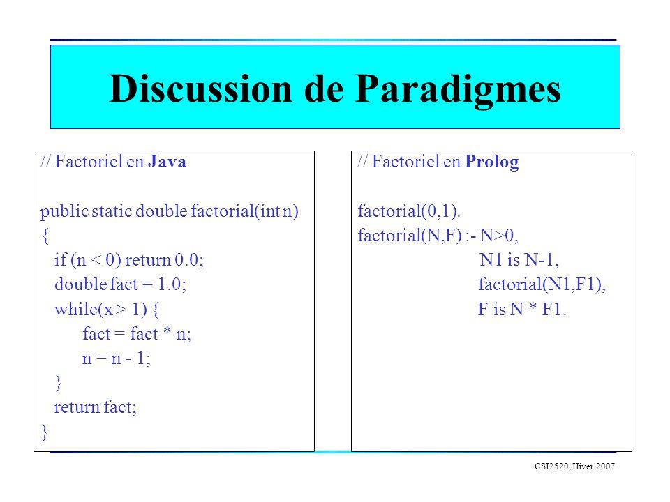 CSI2520, Hiver 2007 // Factoriel en Java public static double factorial(int n) { if (n < 0) return 0.0; double fact = 1.0; while(x > 1) { fact = fact * n; n = n - 1; } return fact; } // Factoriel en Prolog factorial(0,1).