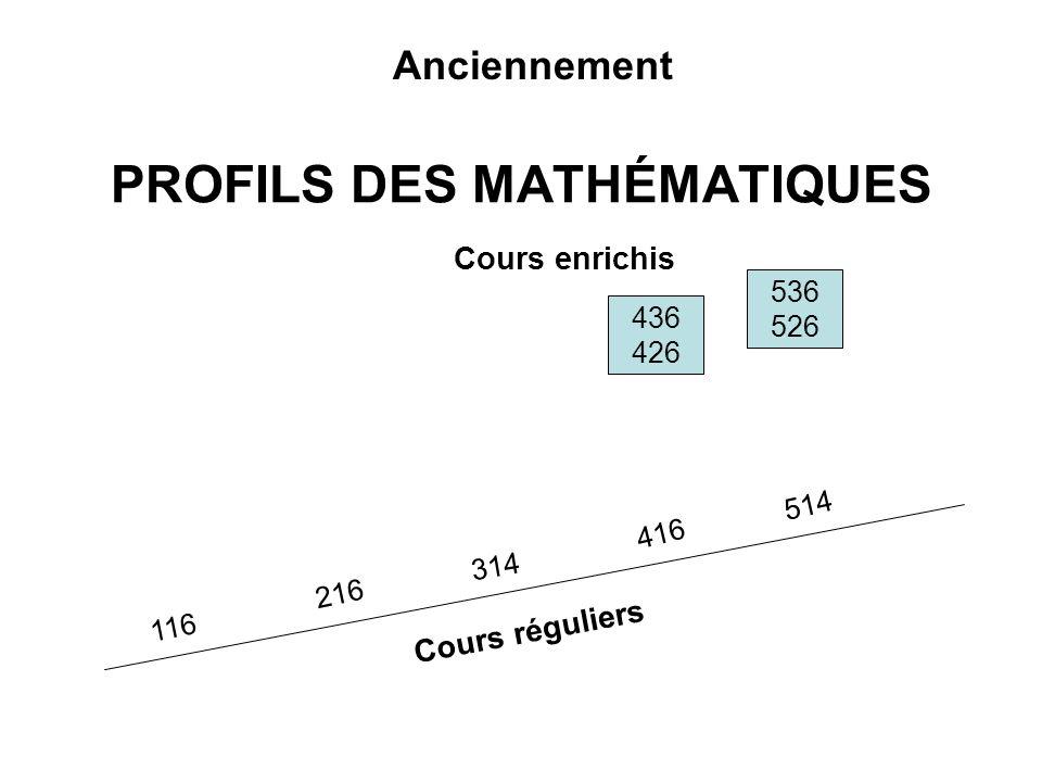 PROFILS DES MATHÉMATIQUES Cours enrichis 536 526 436 426 Cours réguliers 514 116 314 216 416 Anciennement