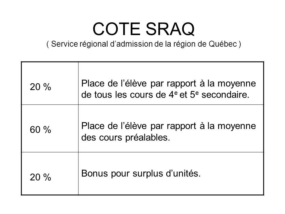 COTE SRAQ ( Service régional dadmission de la région de Québec ) 20 % Place de lélève par rapport à la moyenne de tous les cours de 4 e et 5 e secondaire.