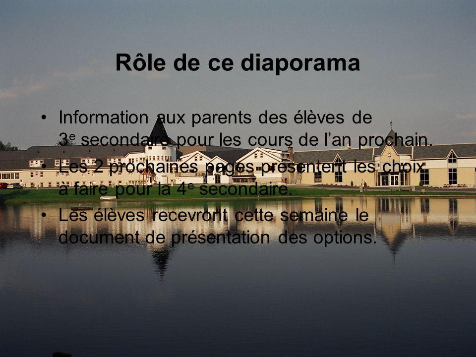 Rôle de ce diaporama Information aux parents des élèves de 3 e secondaire pour les cours de lan prochain.