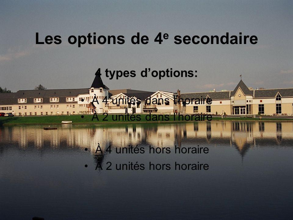 Les options de 4 e secondaire 4 types doptions: À 4 unités dans lhoraire À 2 unités dans lhoraire À 4 unités hors horaire À 2 unités hors horaire