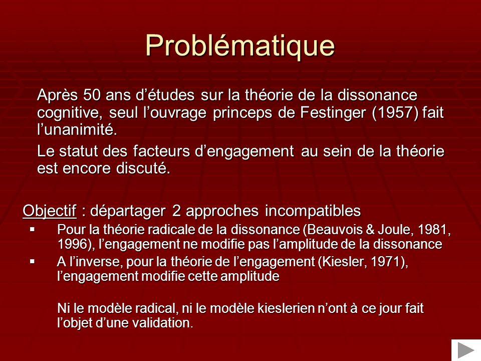 La théorie de la dissonance cognitive En présence de deux cognitions incompatibles, lindividu ressent un état de tension désagréable i.e.