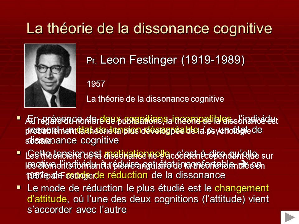 La théorie de la dissonance cognitive Cognition A ATTITUDE « Je naime pas les épinards » Cognition C1 COMPORTEMENT 1 « Je ne mange pas dépinards » PAS DE DISSONANCE Les 2 cognitions sont compatibles