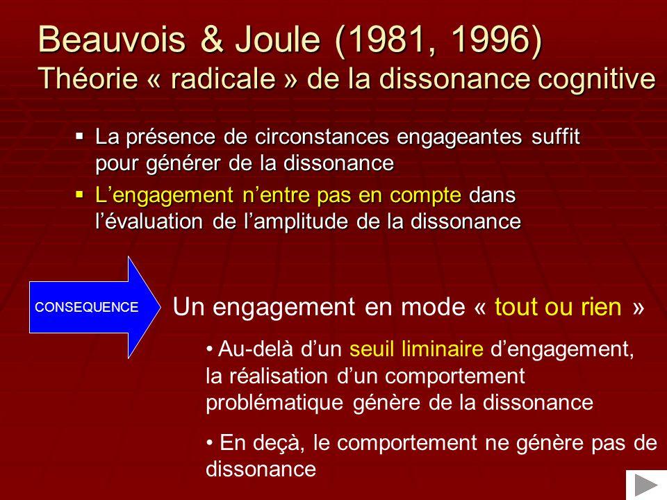 Modèle radical Engagement Dissonance Seuil liminaire dengagement