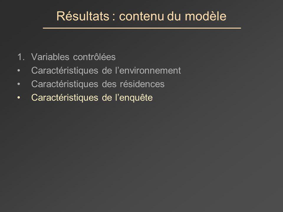 Résultats : contenu du modèle 1.Variables contrôlées Caractéristiques de lenvironnement Caractéristiques des résidences Caractéristiques de lenquête