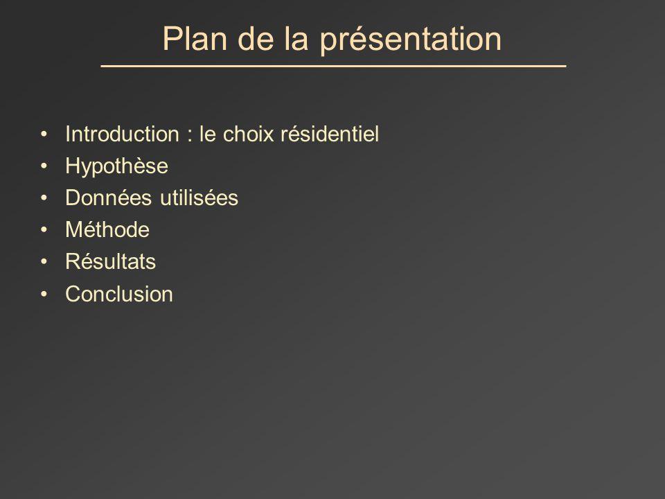 Plan de la présentation Introduction : le choix résidentiel Hypothèse Données utilisées Méthode Résultats Conclusion