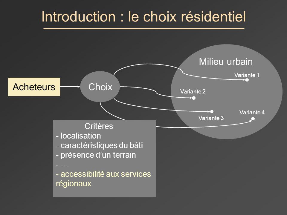 Milieu urbain Critères Profil 1 Acheteurs Profil 2 Profil 3 Choix 1 Choix 2 Choix 3 Acheteurs Le choix résidentiel effectué dépend des critères valorisés, mais aussi du profil socioéconomique des ménages Hypothèse