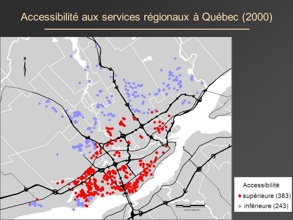 supérieure (383) inférieure (243) Accessibilité Accessibilité aux services régionaux à Québec (2000)
