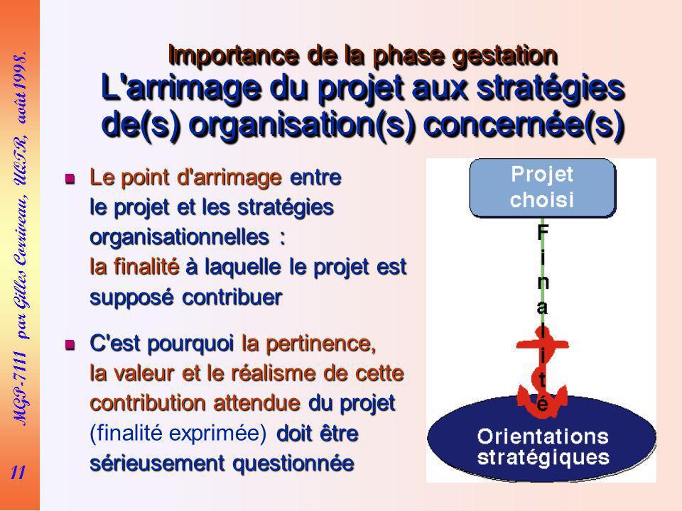 11 MGP-7111 par Gilles Corriveau, UQTR, août 1998. Le point d'arrimage entre le projet et les stratégies organisationnelles : la finalité à laquelle l