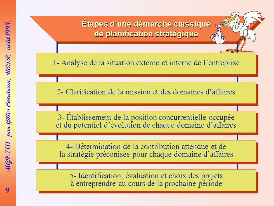9 MGP-7111 par Gilles Corriveau, UQTR, août 1998. Étapes dune démarche classique de planification stratégique 1- Analyse de la situation externe et in