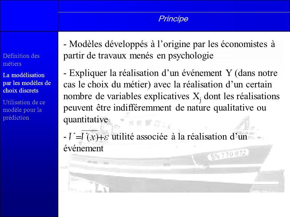 Définition des métiers La modélisation par les modèles de choix discrets Utilisation de ce modèle pour la prédiction Principe - Modèles développés à l