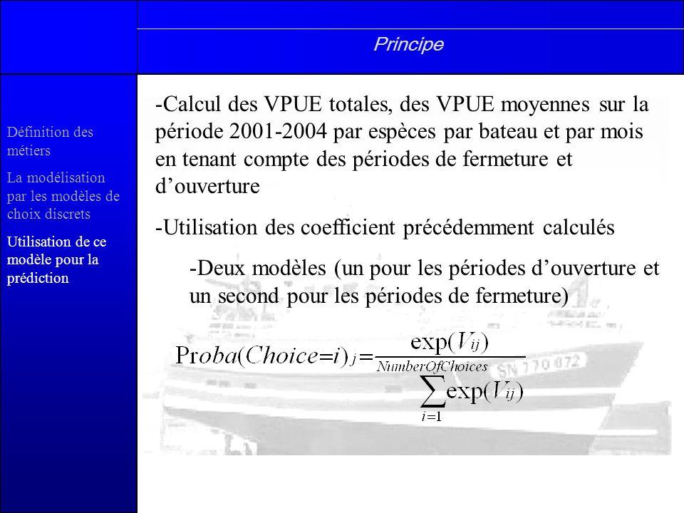 Définition des métiers La modélisation par les modèles de choix discrets Utilisation de ce modèle pour la prédiction Principe -Calcul des VPUE totales