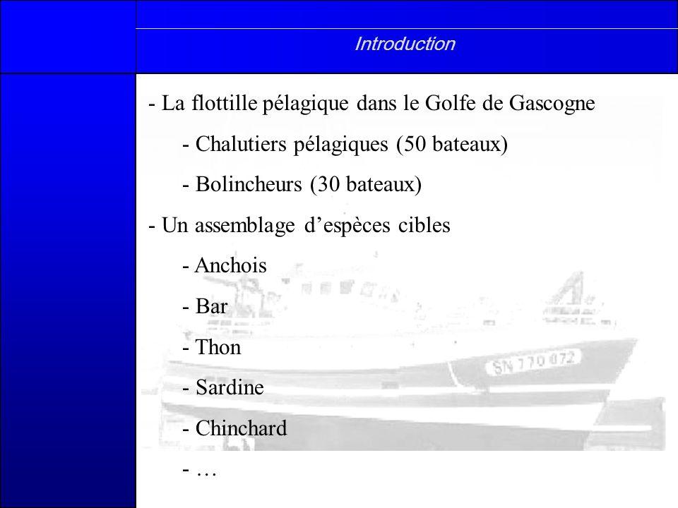 Introduction - La flottille pélagique dans le Golfe de Gascogne - Chalutiers pélagiques (50 bateaux) - Bolincheurs (30 bateaux) - Un assemblage despèc
