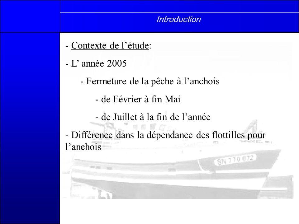 Introduction - Contexte de létude: - L année 2005 - Fermeture de la pêche à lanchois - de Février à fin Mai - de Juillet à la fin de lannée - Différen
