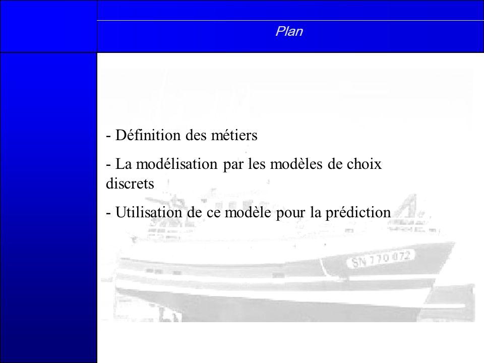 Définition des métiers La modélisation par les modèles de choix discrets Utilisation de ce modèle pour la prédiction Les profils de capture par marée