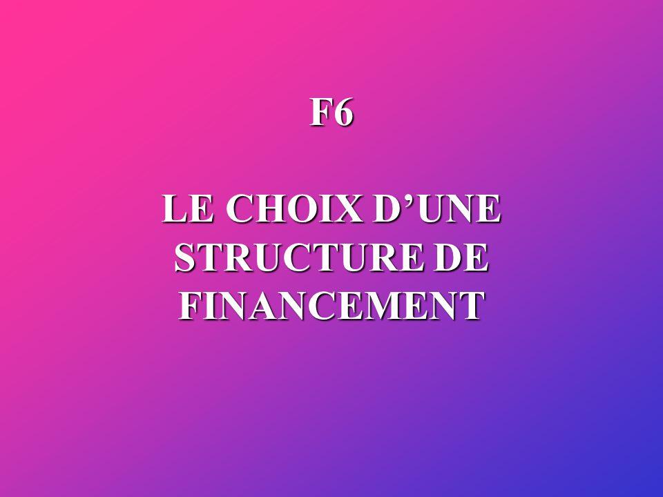 F6 LE CHOIX DUNE STRUCTURE DE FINANCEMENT