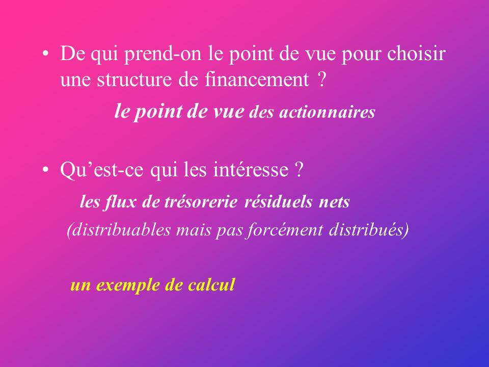 De qui prend-on le point de vue pour choisir une structure de financement ? le point de vue des actionnaires Quest-ce qui les intéresse ? les flux de