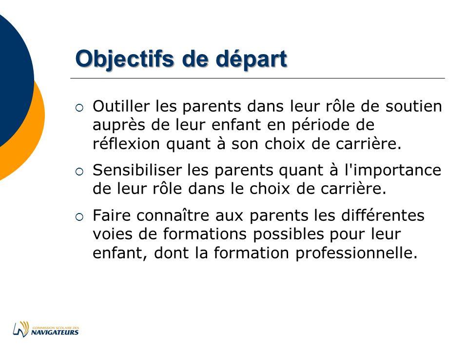 Objectifsde départ Objectifs de départ Outiller les parents dans leur rôle de soutien auprès de leur enfant en période de réflexion quant à son choix de carrière.