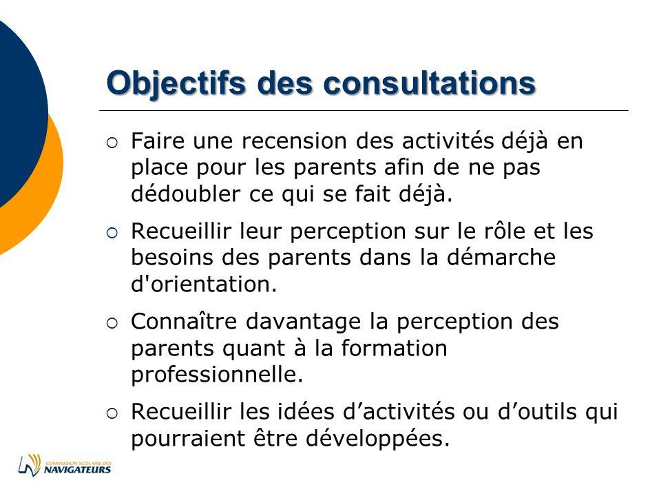 Desidéesréalisées Des idées réalisées Invitation spéciale aux parents lors des portes ouvertes de la FP.