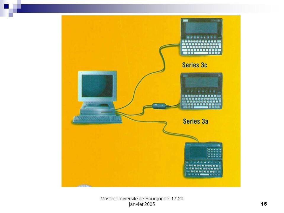 Master Université de Bourgogne, 17-20 janvier 200515