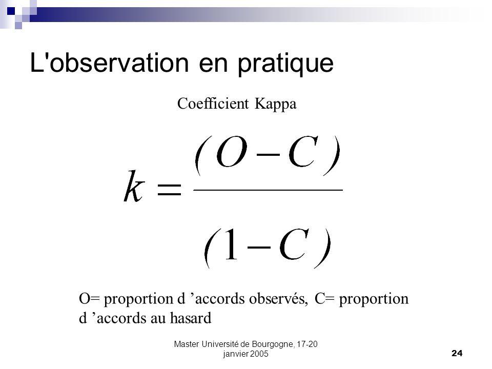 Master Université de Bourgogne, 17-20 janvier 200524 L'observation en pratique Coefficient Kappa O= proportion d accords observés, C= proportion d acc