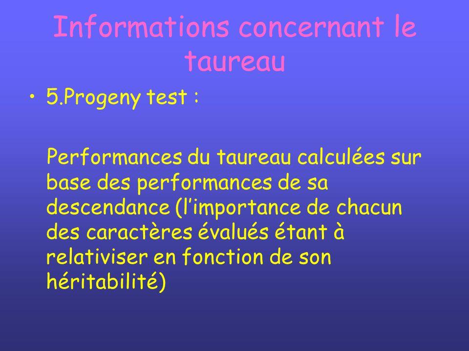 Informations concernant le taureau 5.Progeny test : Performances du taureau calculées sur base des performances de sa descendance (limportance de chac