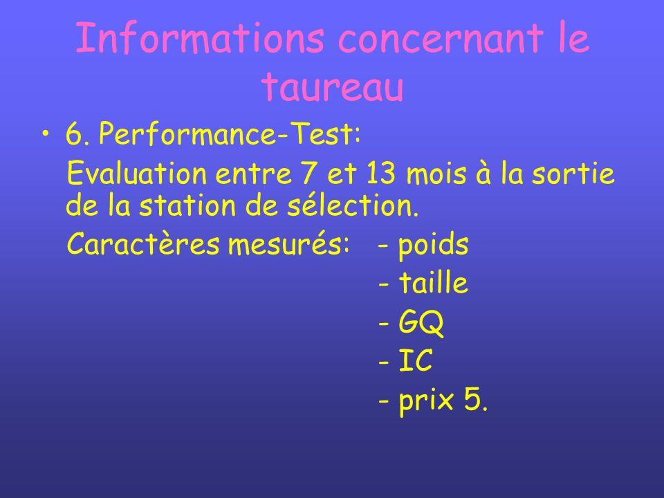 Informations concernant le taureau 6. Performance-Test: Evaluation entre 7 et 13 mois à la sortie de la station de sélection. Caractères mesurés: - po