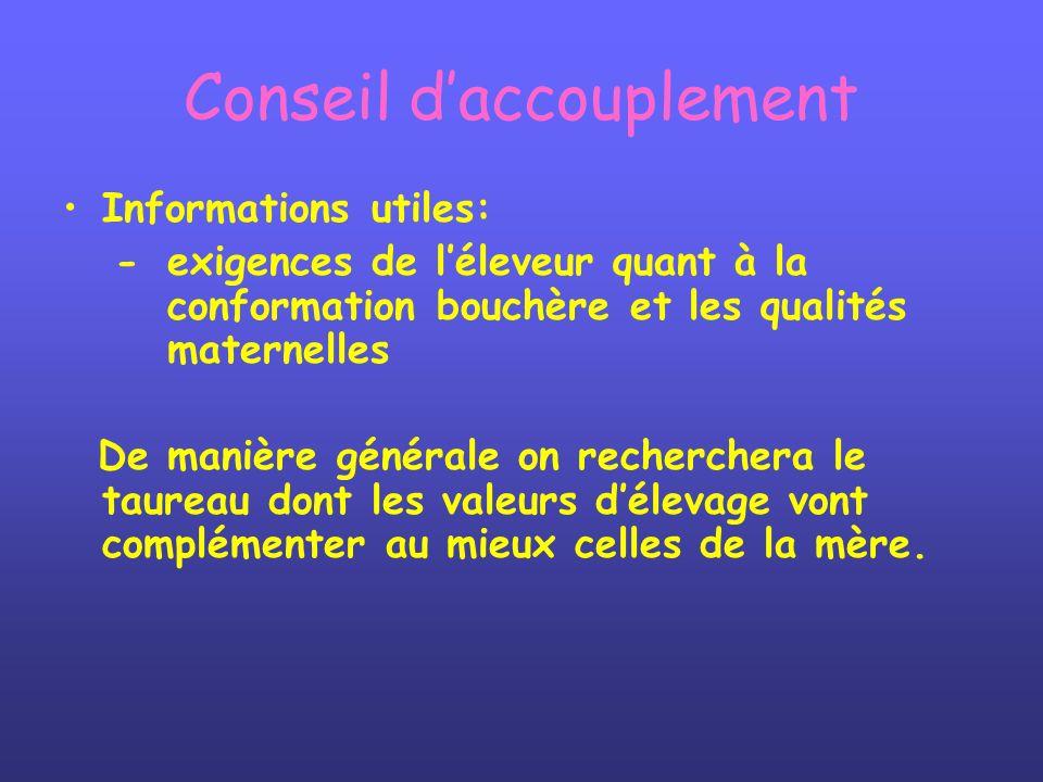 Conseil daccouplement Informations utiles: - exigences de léleveur quant à la conformation bouchère et les qualités maternelles De manière générale on