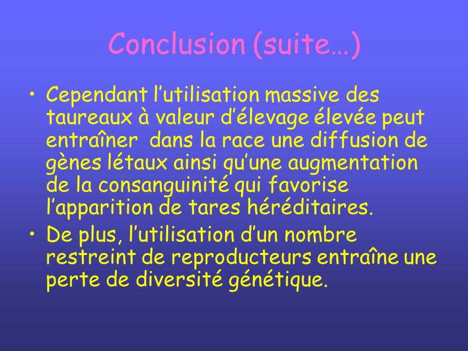 Conclusion (suite…) Cependant lutilisation massive des taureaux à valeur délevage élevée peut entraîner dans la race une diffusion de gènes létaux ain