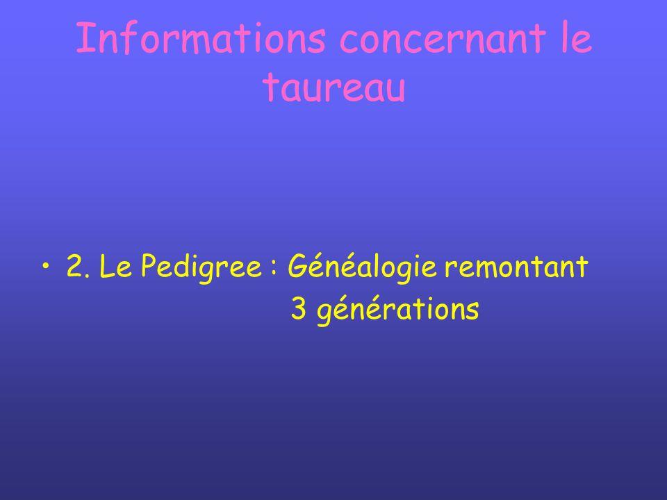 Informations concernant le taureau 2. Le Pedigree : Généalogie remontant 3 générations